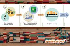 'Liệu pháp sốc' phục hồi chuỗi cung ứng toàn cầu thời Covid-19