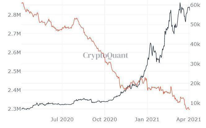 Cơn sốt tiền ảo Bitcoin-8