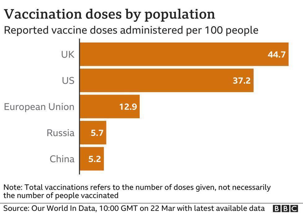 Châu Âu tụt hậu trong chiến dịch vắc xin-1