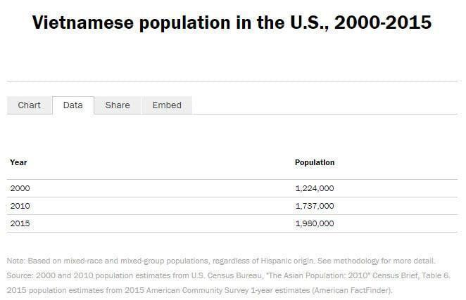Cái tên, nỗi ám ảnh của người gốc Việt ở Mỹ-3