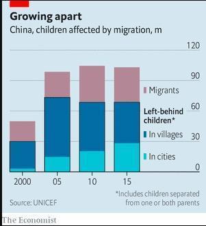 Những đứa trẻ bị bỏ lại phía sau xã hội Trung Quốc-2