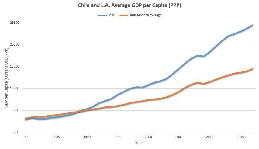 'Những chàng trai Chicago' tạo nên phép mầu Chile-2