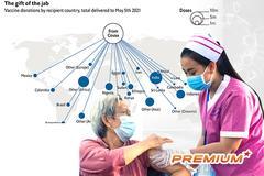Vắc-xin tài trợ - vẫn quá ít để đem cho