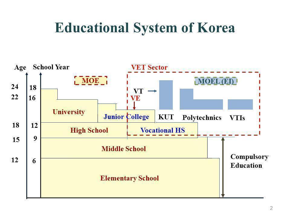 Đại học không phải là con đường duy nhất-4