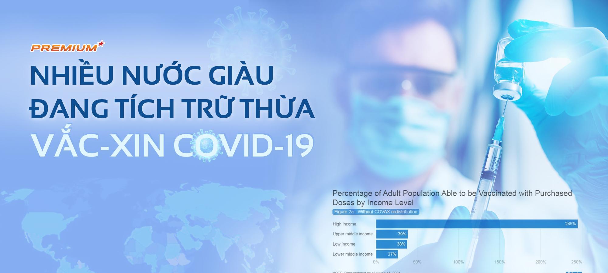 Nhiều nước giàu đang tích trữ thừa vắc-xin Covid-19