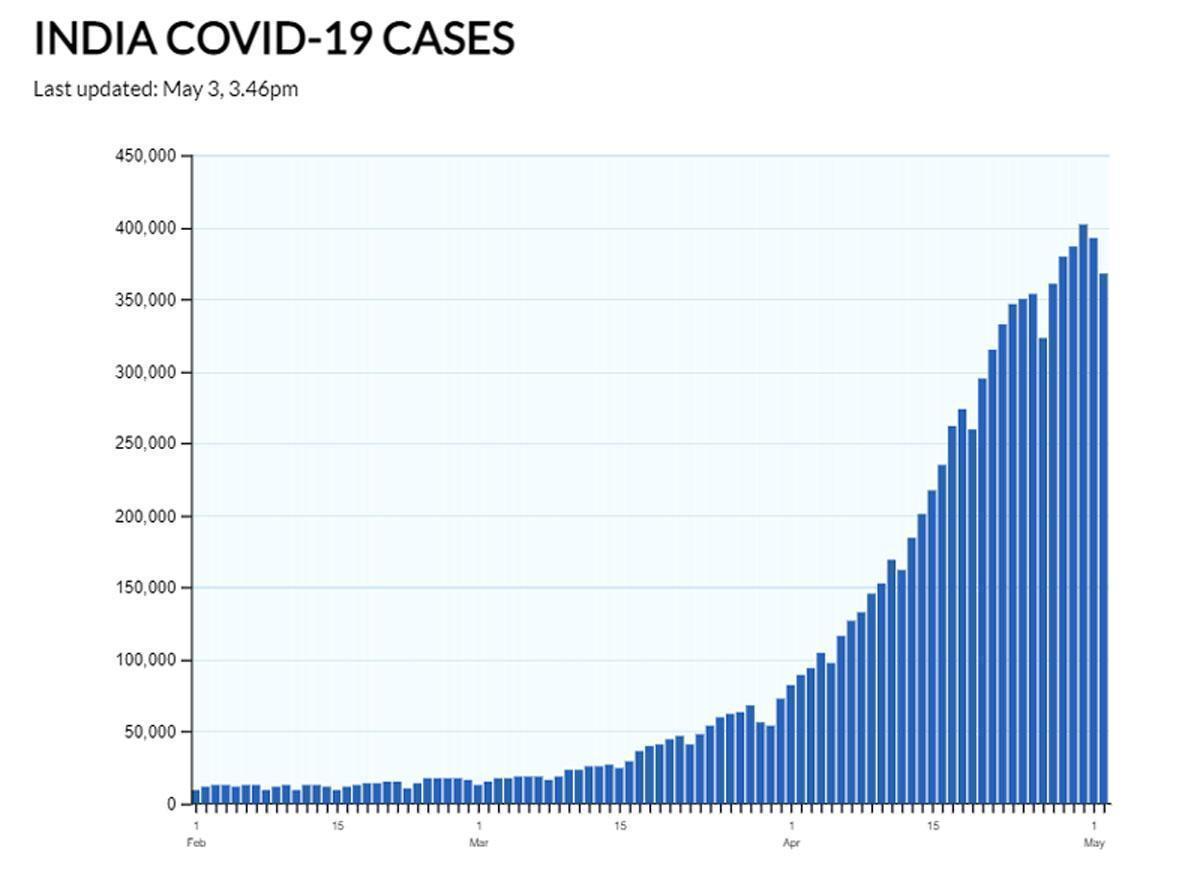 Những sáng kiến cứu vạn người thời Covid-19-1