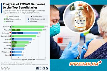 Xóa bỏ bản quyền vắc-xin ngừa Covid-19