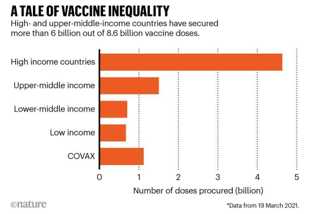 Xóa bỏ bản quyền vắc-xin ngừa Covid-19-2