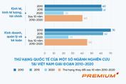 Việt Nam 'lột xác' về công bố quốc tế trong lĩnh vực Khoa học xã hội