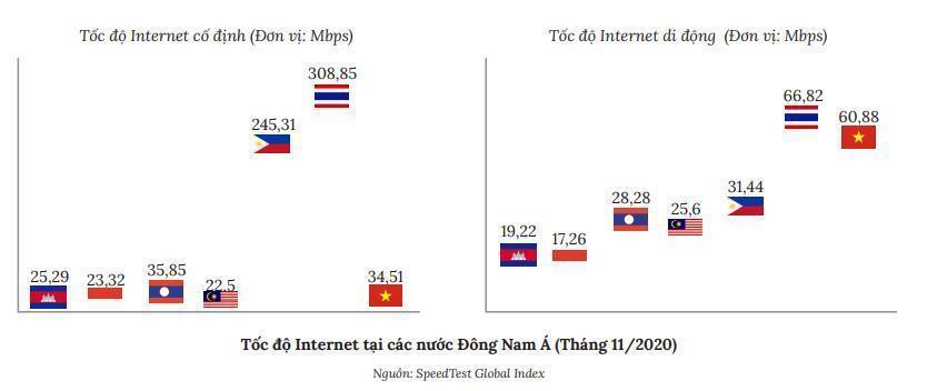 Thể thao điện tử và cơ hội tỷ USD cho kinh tế số Việt Nam-4