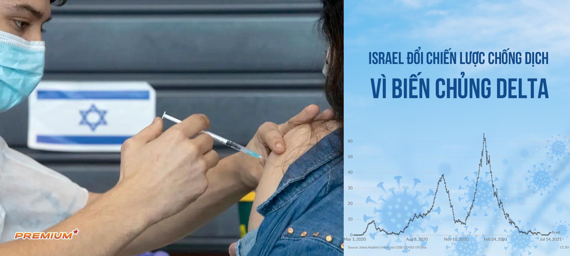 Israel đổi chiến lược chống dịch vì biến chủng Delta