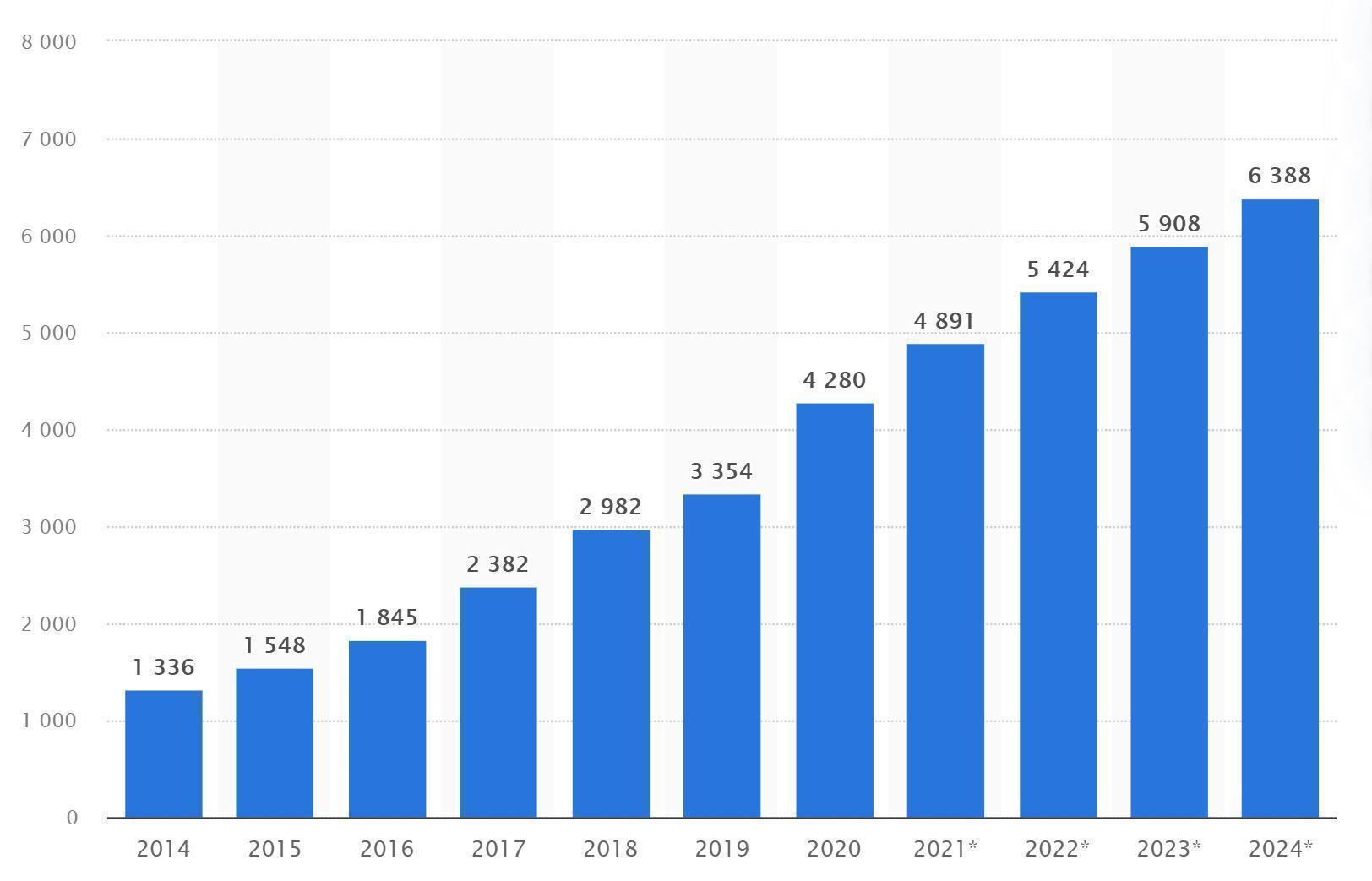 Thất thu nguồn thuế khổng lồ từ thương mại điện tử-1